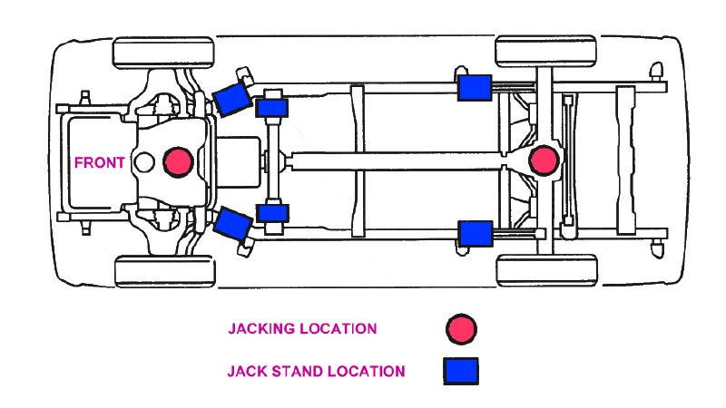 Toyota 4Runner jack position points