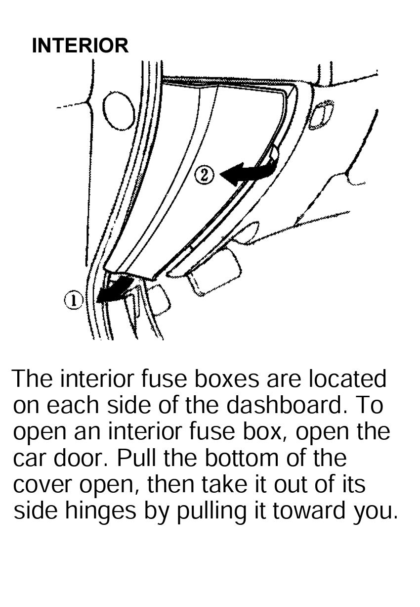 Trunk Release Switch Trouble Shooting Acurazine Acura Enthusiast Tl 2004 To 2014 Fuse Box Diagram Owners Manual Is Your Friend