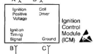 98 Blazer  no power to    crankshaft    position    sensor       Wiring