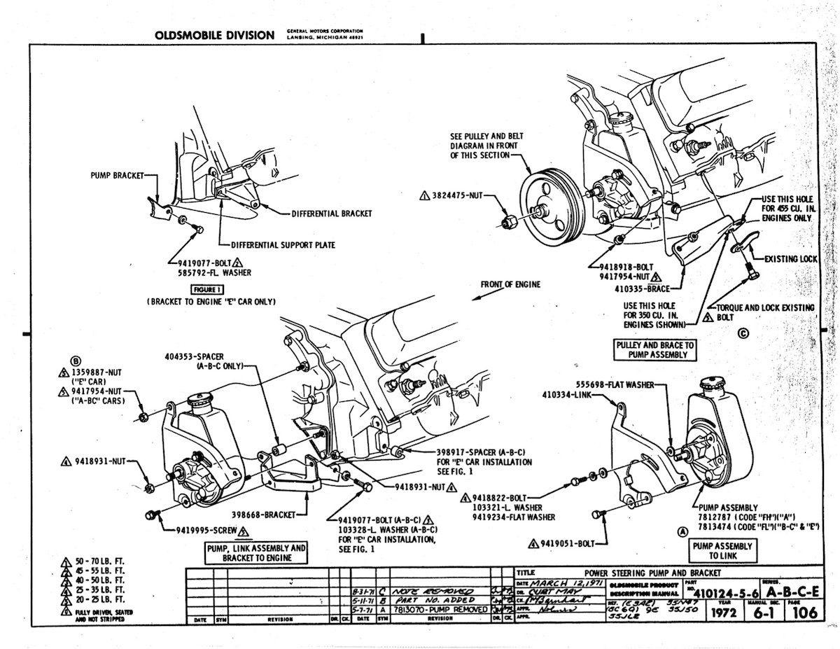 Alternator And Power Steering Brackets 1972 Cutlass 350 Rocket Engine Diagram Rodney