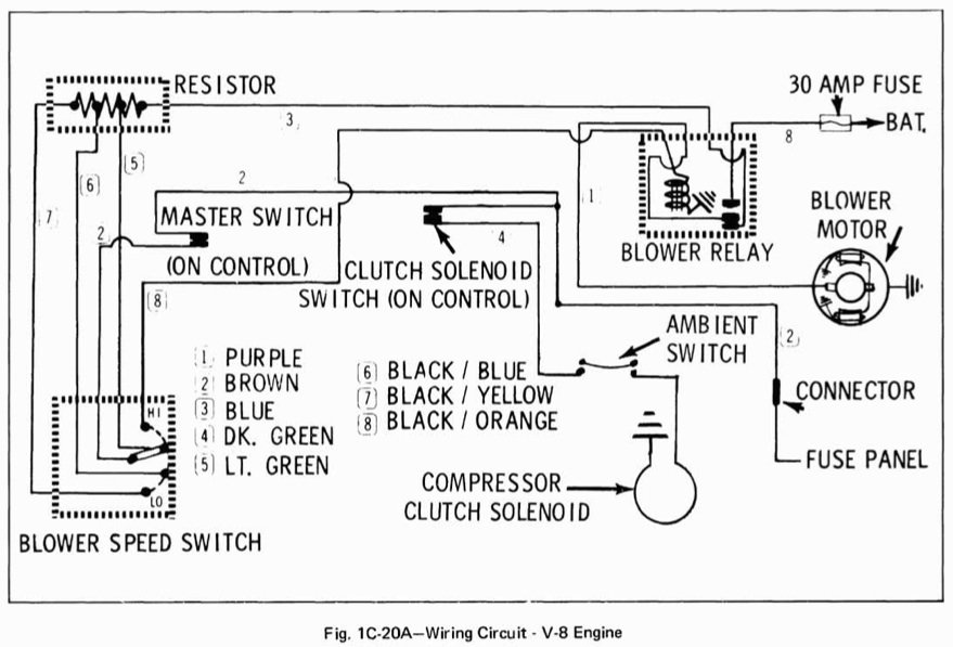 1971 Olds Cutlass 455 W   Ac Vacumn Diagram