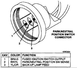 2002 dodge neon wiring diagram with 395435 Park Neutral Safety Switch on Showthread furthermore 3hdy9 97 Accord V Tec P0715 Code Not Sure furthermore Chrysler Concorde Transmission Diagram furthermore 2000 Dodge Caravan Suspension Diagram as well Chrysler 2005 Pt Cruiser Engine Control Module Wiring Harness.