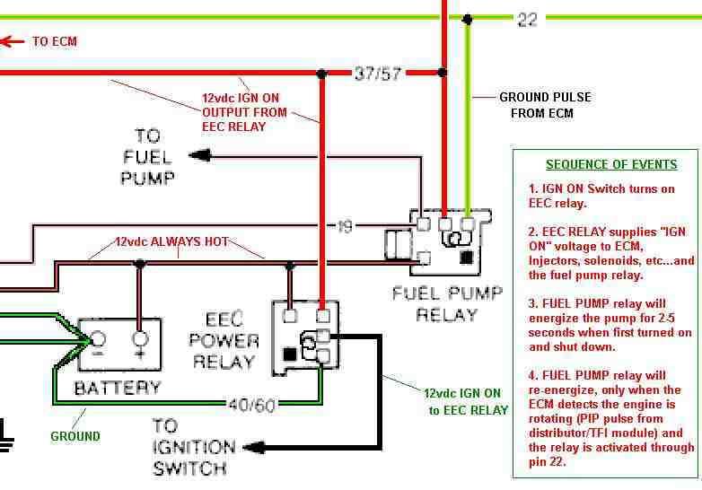 1986 mustang fuel pump wiring diagram  wiring diagrams