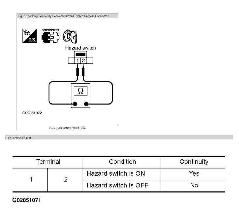 80 z_switch_7a71f999d81e2aee1ab42d5776b2fb08838b8292 where to start emergency flasher hazard light does not work