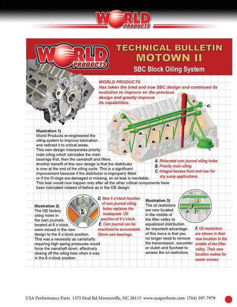 World SBC MOTOWN II Blocks 350 / 400 mains  for Sale $2,246