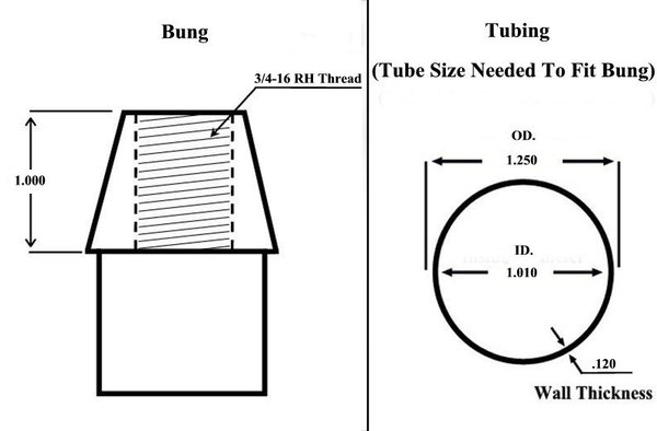 3/4-16 RH Weld-In Bung Fits 1.250 x .120 Wall Tubing  for Sale $6.90