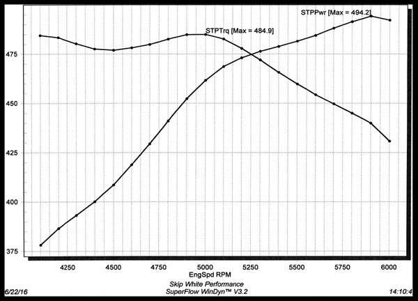 SBC CHEVY NKB-200cc ALUMINUM HEADS 64cc STRAIGHT 274  for Sale $699