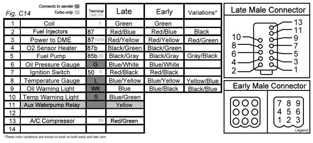 porsche 944 fuse box diagram example electrical wiring diagram u2022 rh olkha co Replace Porsche 944 Fuse Box Porsche 944 Fuse Box Lid