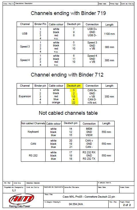 Deutsch Connector manual
