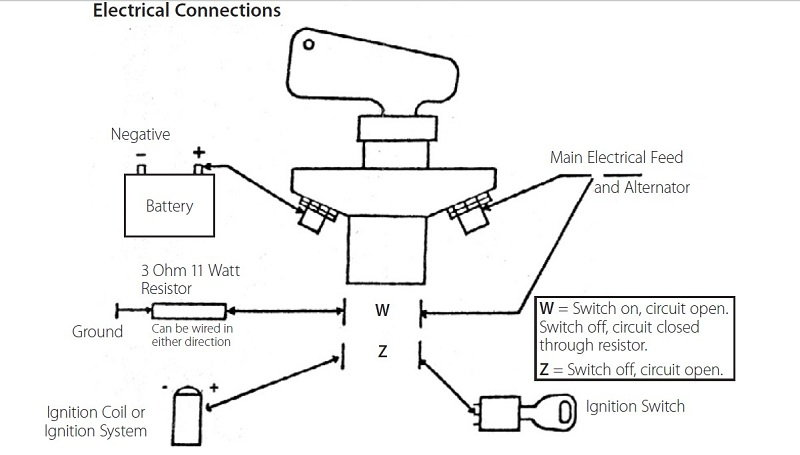 safety kill switch wiring diagram wire center u2022 rh aktivagroup co Typical Ignition Switch Wiring Diagram Magneto Schematic Diagram