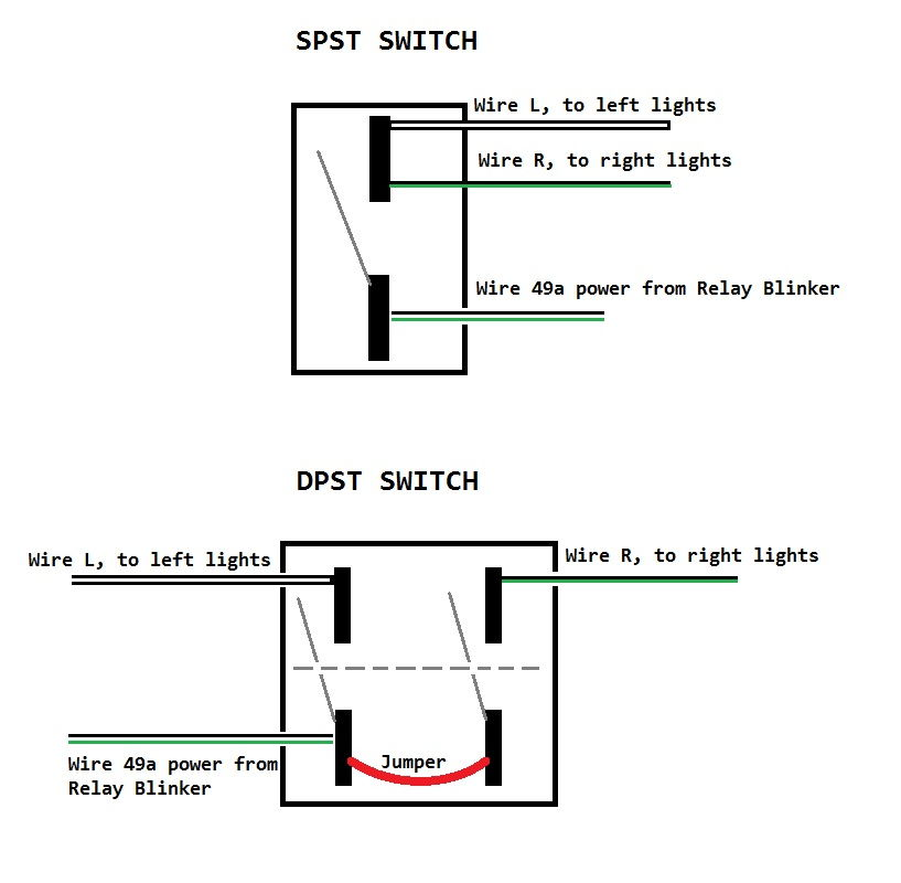 lighted toggle switch wiring diagram toggle switch hazard lights mod - rennlist - porsche ...