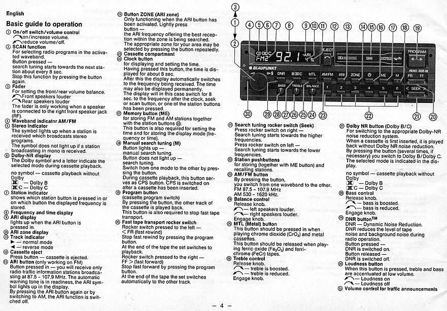 wanted blaupunkt reno sqr46 user manual in pdf rennlist rh rennlist com Yamaha Wiring Diagram BMW Wiring Diagrams