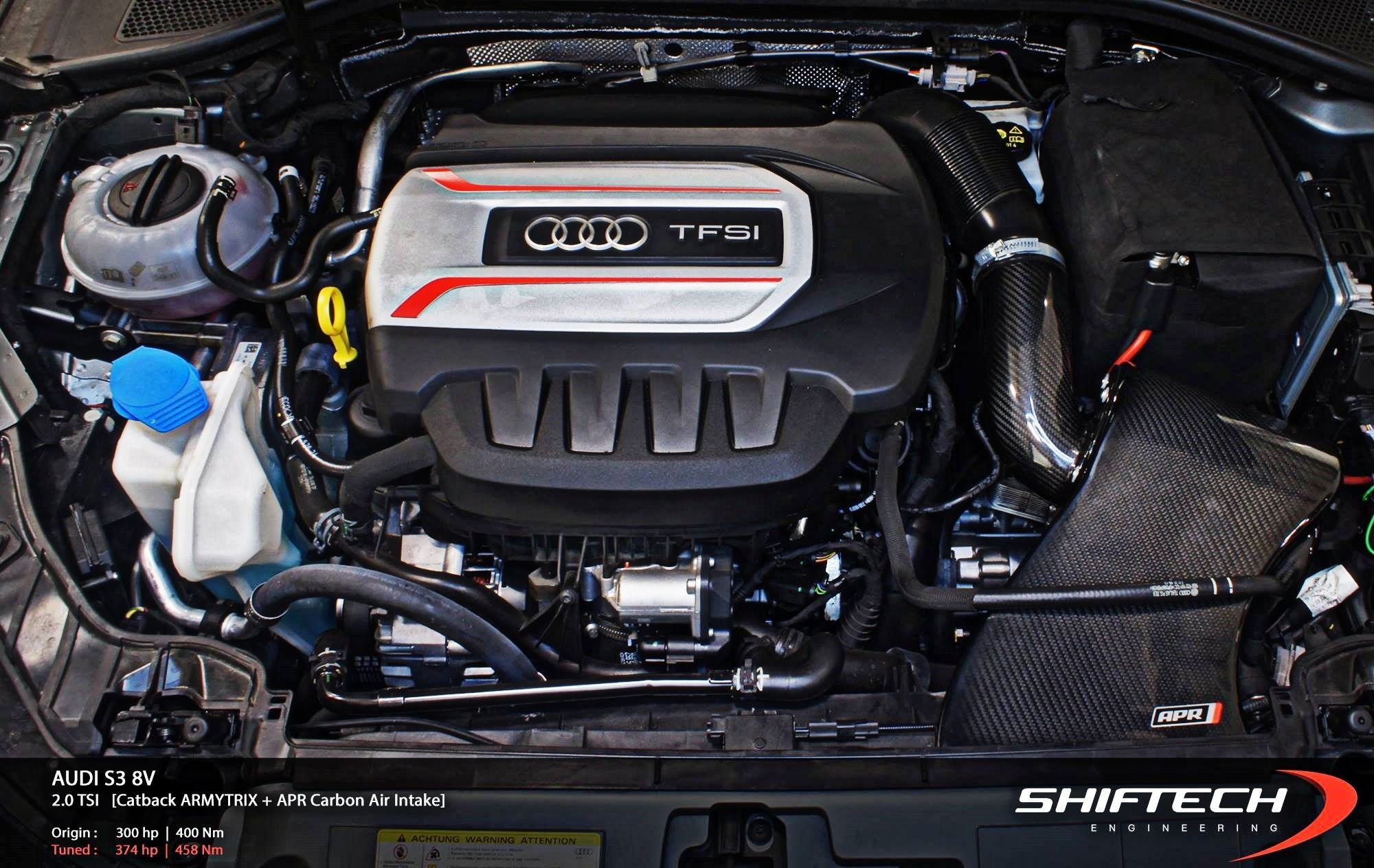 Audi S3 8V Armytrix Cat-Back Variable Exhaust | APR Intake ...