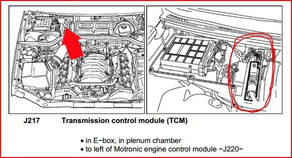 Audi S8 2001 TCU Location - AudiWorld Forums