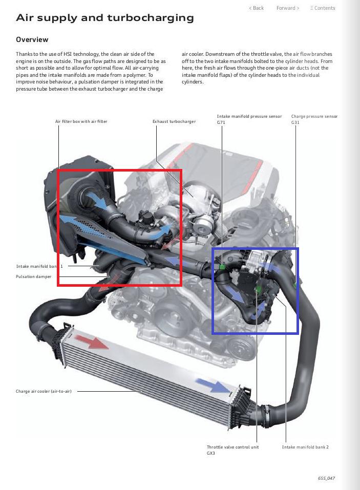 Intake valve carbon deposit cleaning needed? - AudiWorld Forums