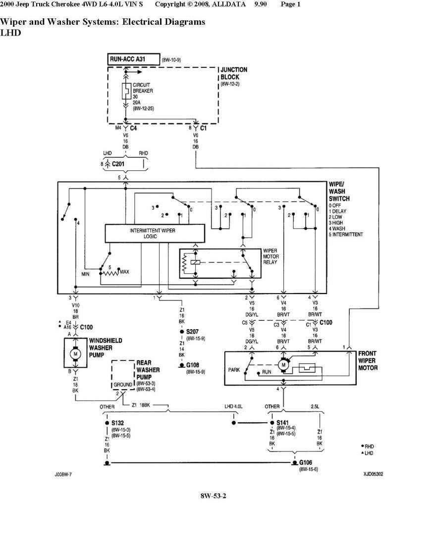 2000 jeep cherokee wiper wiring diagram no spray and wipers coming on randomly 00xj - jeep ... 2000 jeep cherokee headlight wiring diagram