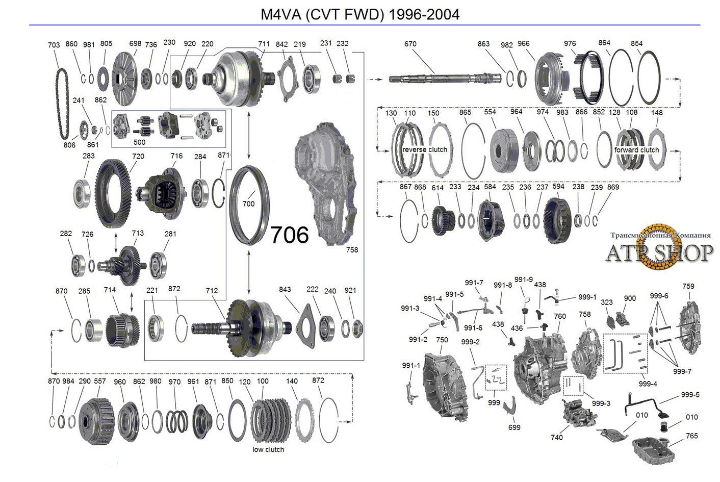 2005 Hybrid Transmission Rebuild