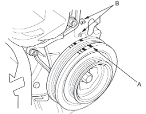 DIY: Checking Engine Timing - Honda Civic Forum