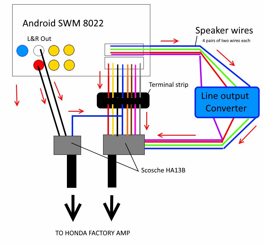 ... No Audio on Android SWM8802 Audio Head - Honda Civic Forum on sony 52wx4 wire diagram ...