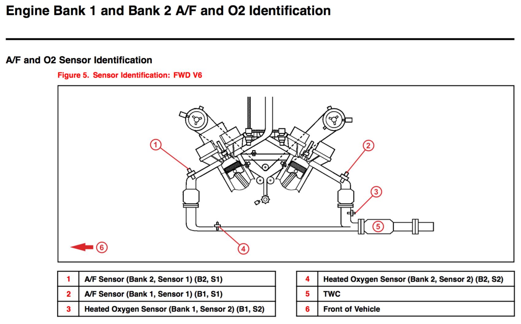 98 Lexus Es300 Engine Diagram Wiring Library Oxygen Sensor Part Numbering Clublexus Forum 2002 1998