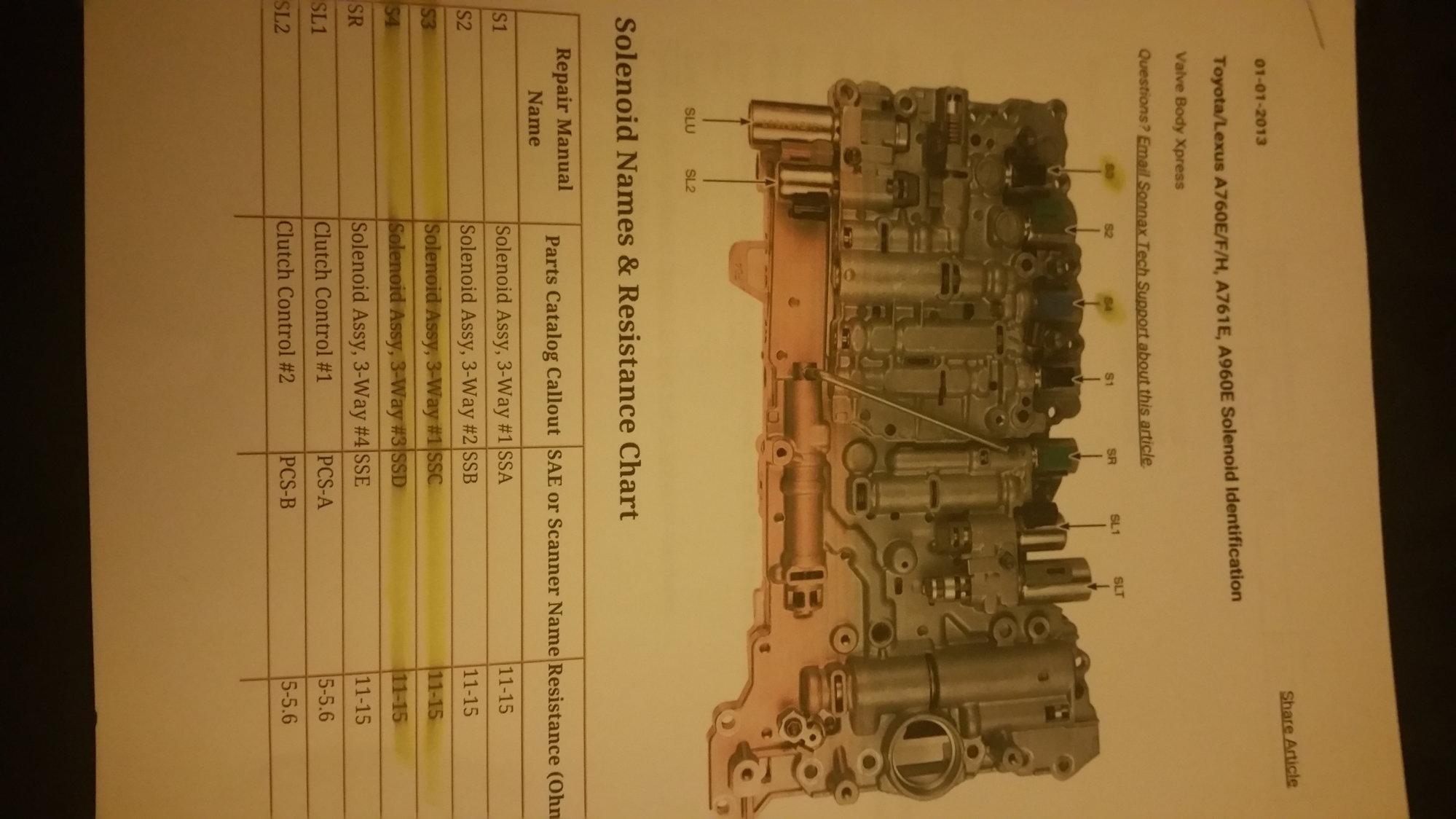 P0763 Shift Solenoid Fixed   - Page 8 - ClubLexus - Lexus