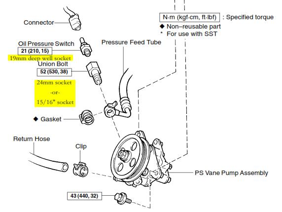 power steering pump rebuild clublexus lexus forum. Black Bedroom Furniture Sets. Home Design Ideas