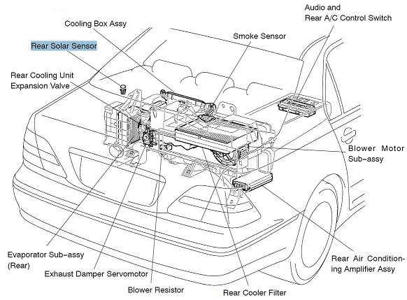 Problem with the AC (intermittent) - ClubLexus - Lexus Forum Discussion
