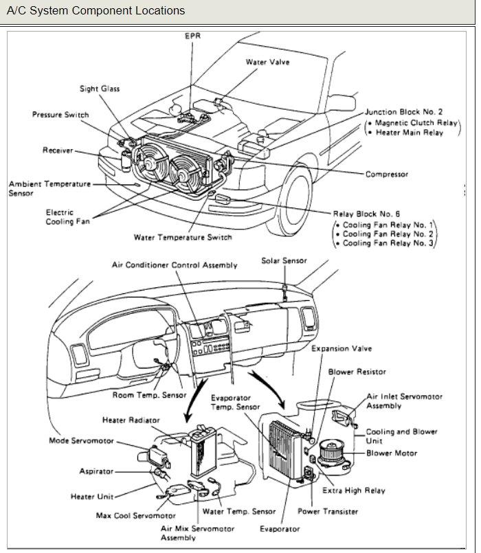 Lexus Ac Fan Not Working ✓ Lexus Car