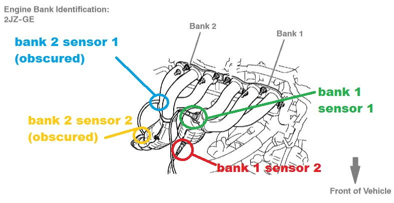 2000 lexus rx300 bank 2 sensor 1 on 2001 lexus is300 engine diagramlocation of oxygen sensor bank 2, sensor 1 clublexus lexus 2000 lexus rx300 bank 2 sensor 1 on 2001 lexus is300 engine diagram