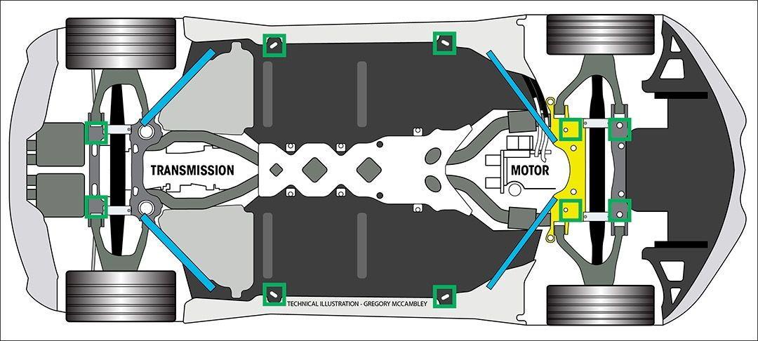 Lift Points Vs Jack Stand Points Corvetteforum