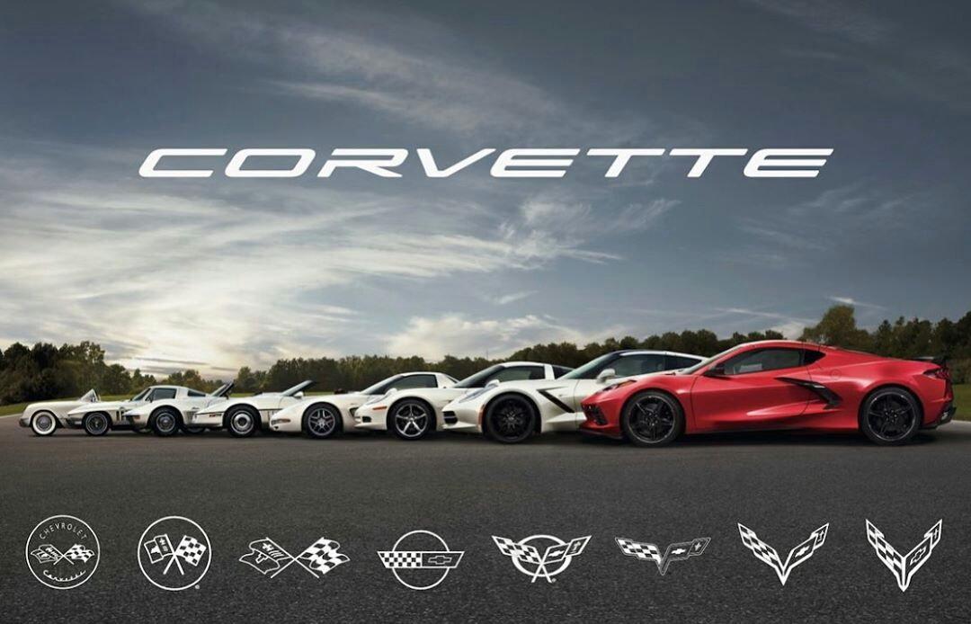 2020 Mid Engine Corvette C8 Poster Corvetteforum