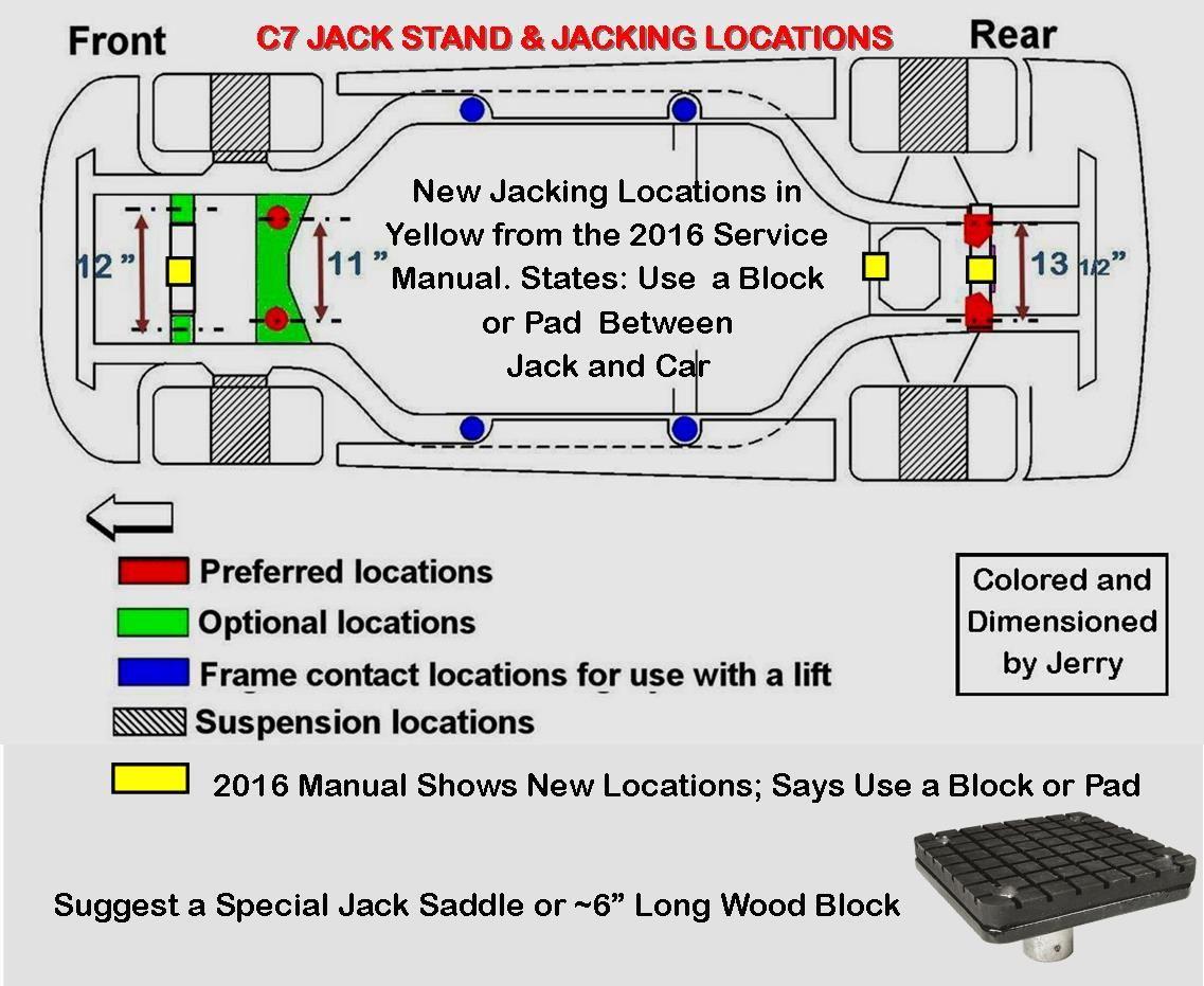 Jacking Up C7 - Page 2 - Corvetteforum