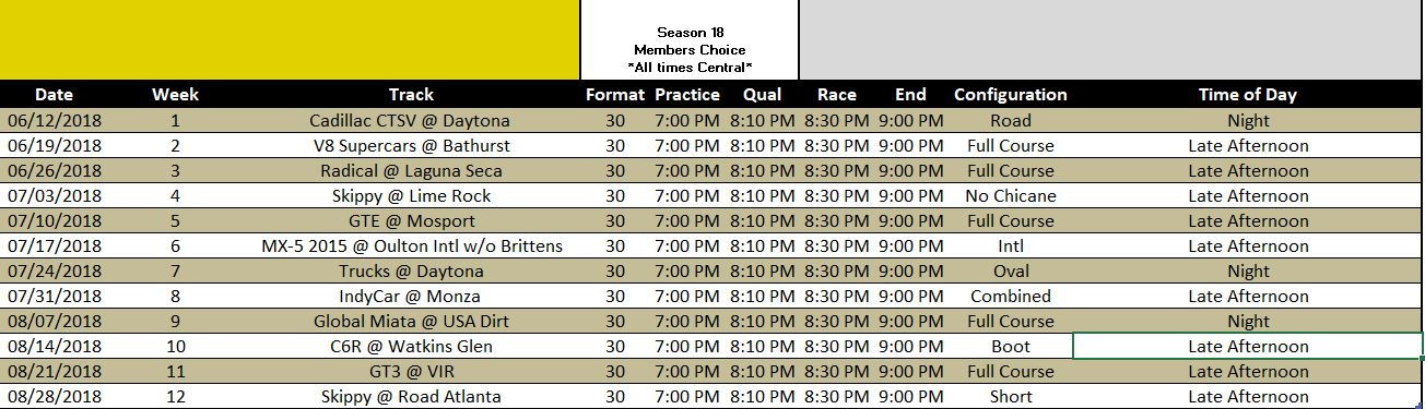iRacing Corvette Forum Series - iRCFS season 18 - CorvetteForum