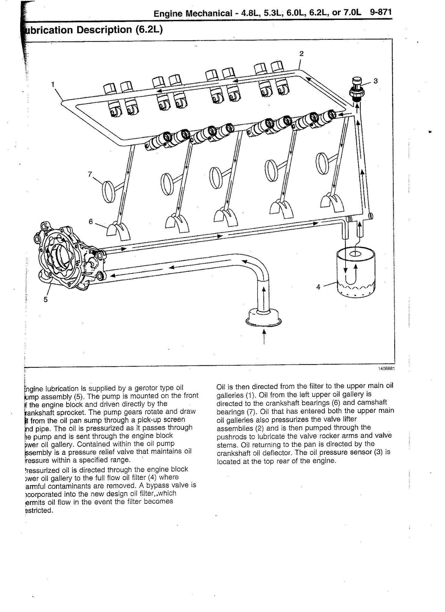 4 3l Vortec Chevy Engine Oiling System Diagram
