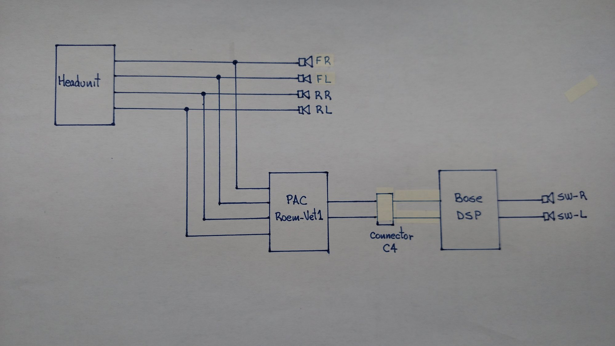 Upgrading Head Unit-run new speaker wires ? - CorvetteForum