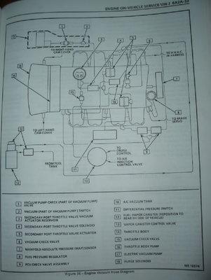 lt5 engine diagram tech info lt5 modifications rebuild tricks  500 hp  page 6  tech info lt5 modifications rebuild