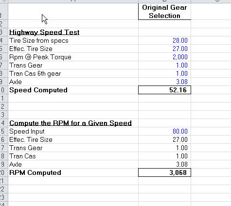 What Gears? 500-600 hp big block w/Muncie - CorvetteForum