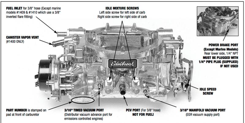 Edelbrock Carburetor Parts Diagram Smart Wiring Diagrams