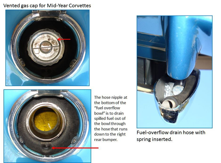 C2 Gas smell - CorvetteForum - Chevrolet Corvette Forum Discussion