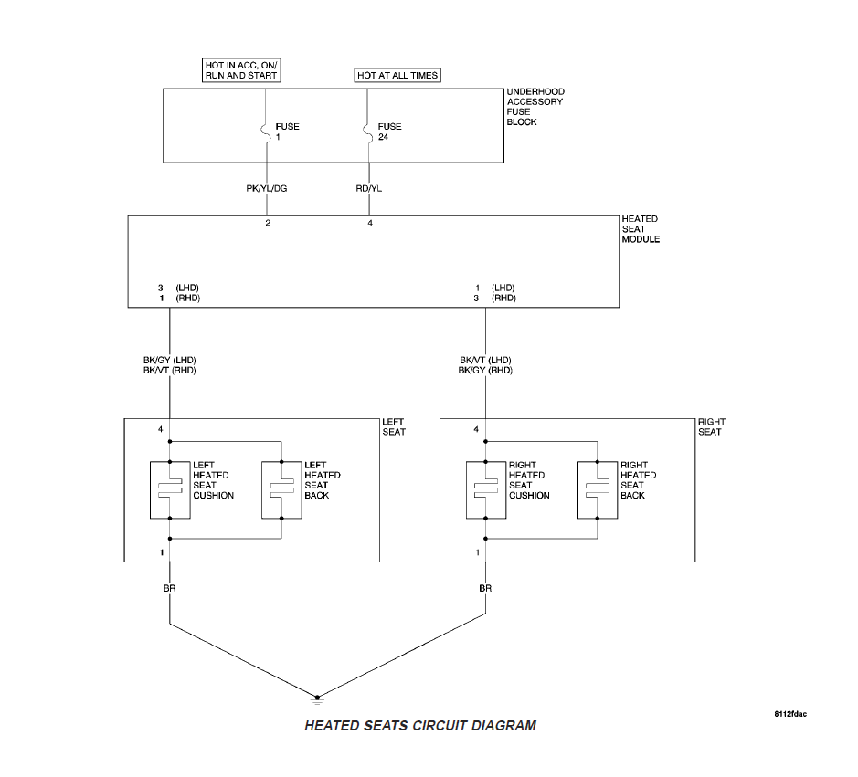 re: heated seat issue  pretty simple circuit :