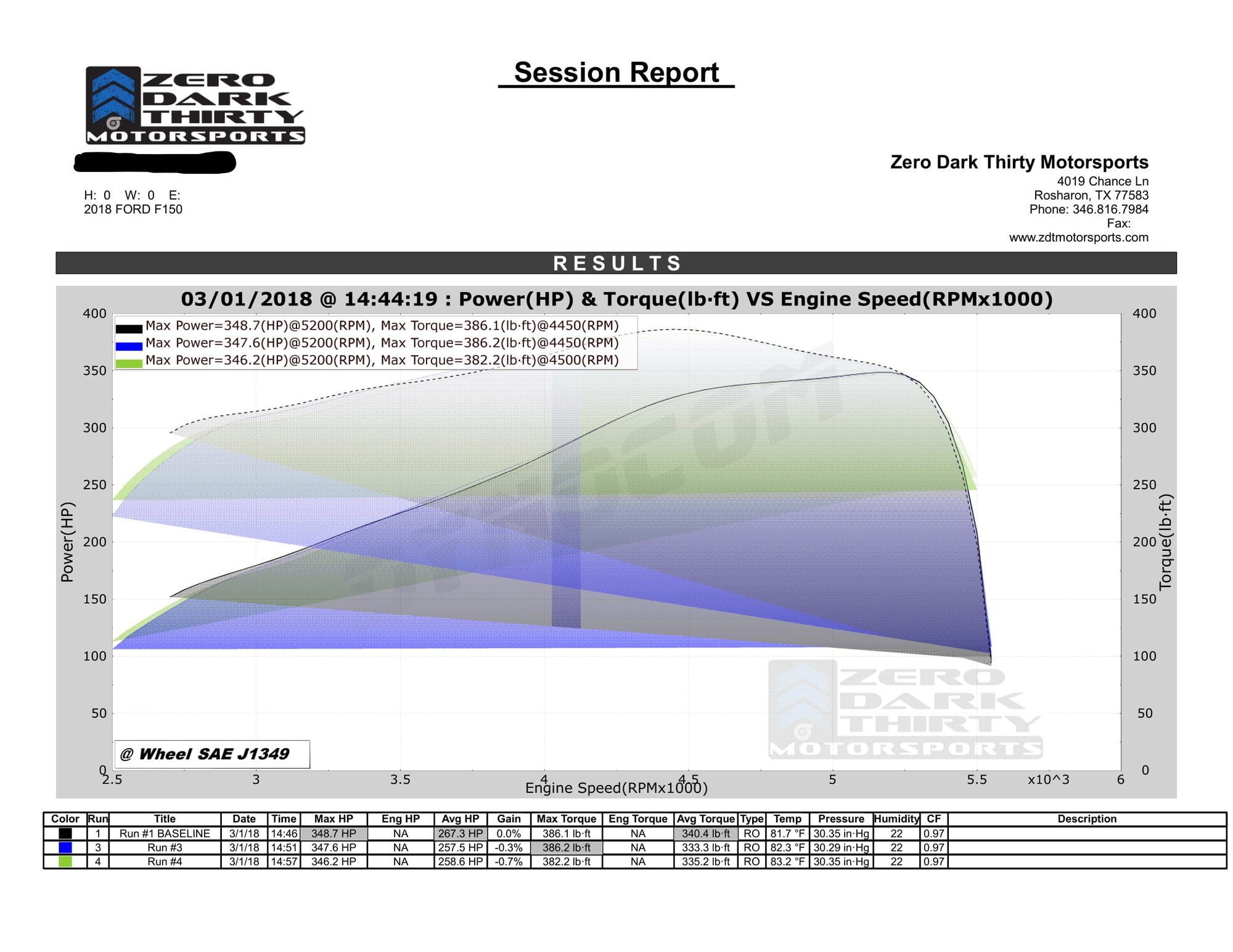 Ripped Up and Rolled On V2 - Page 2 - Ford F150 Forum - Community of