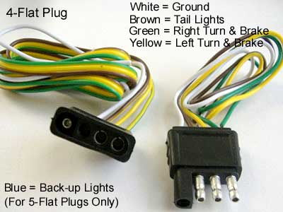 wiring diagram trailer lights 7 pin south africa wiring trailer plug wiring diagram 5 way wiring diagram and on wiring diagram trailer lights 7
