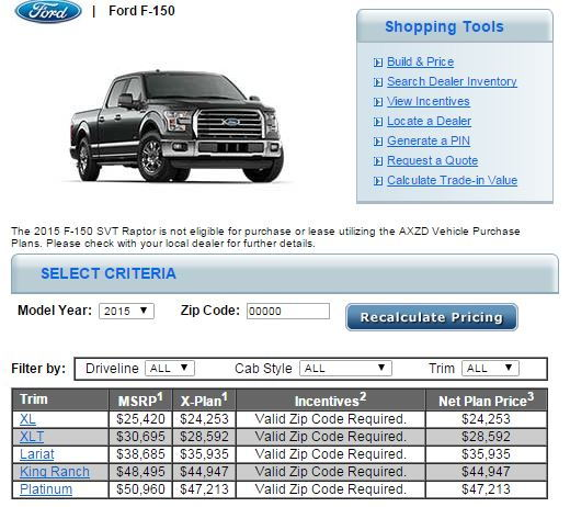 ford communication plan f150 Field operations responsible for development, communication and general management of the field's workload and priorities for both fcsd and ford sales.