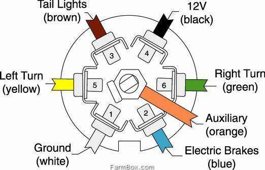 80 pressure_using_7_plug_trailer_wiring_diagram_stalled_best_inventions_alternator_find_best_adding_more_orange_6dedc335a3739588042accfe1ba4748c38cc167b wiring diagram for 7 wire plug readingrat net 7 wire plug wiring diagram at n-0.co