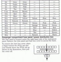 fuse box diagram 2005 f150 by dilenger | F150Online.com
