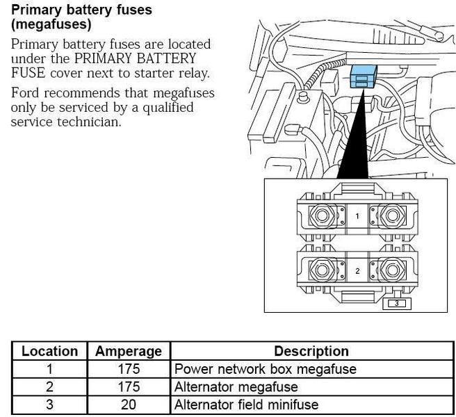 ford expedition radio wiring diagram wirdig 98 ford f 150 fuse box diagram get image about wiring diagram