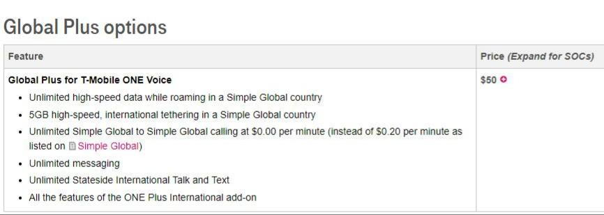 T Mobile Global data coverage - Page 134 - FlyerTalk Forums