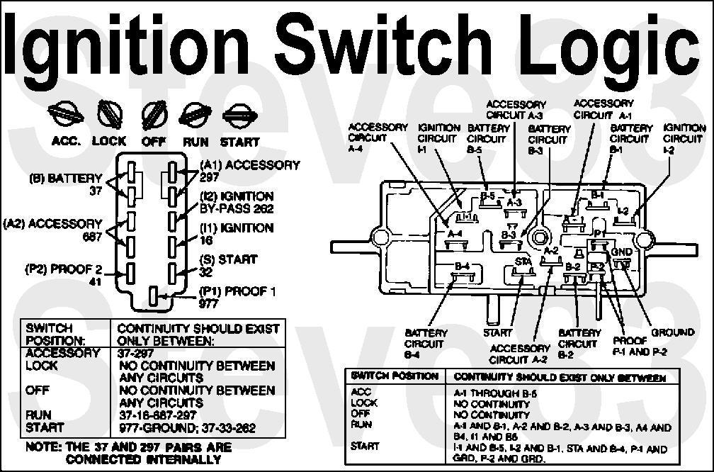 92 f150 ignition switch wiring diagram 1992 f150 ignition key delete push button start ford truck  1992 f150 ignition key delete push