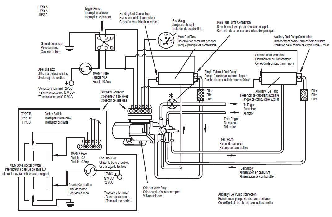 Fuel Tank Selector  Pump Circuits