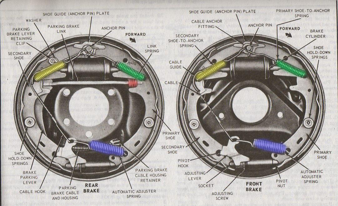 Tackling The Brakes  U0026 39 74 4x4 P  U
